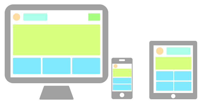 什麼是RWD 響應式網頁設計、回應式網頁設計?